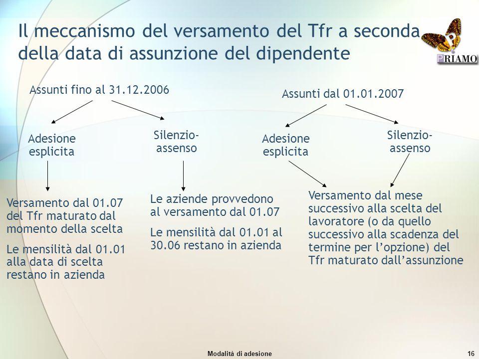 Modalità di adesione16 Il meccanismo del versamento del Tfr a seconda della data di assunzione del dipendente Assunti fino al 31.12.2006 Adesione espl