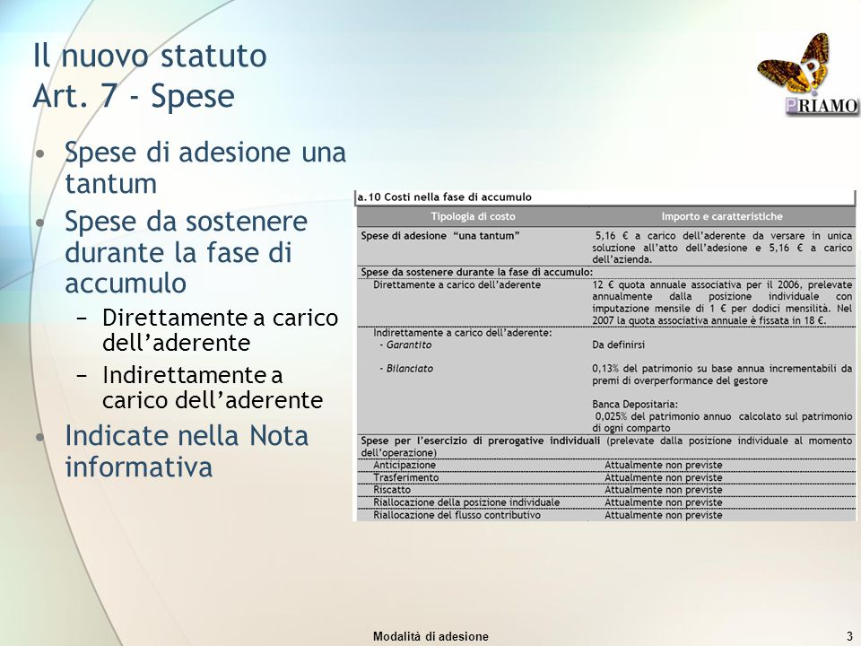 Modalità di adesione3 Il nuovo statuto Art. 7 - Spese Spese di adesione una tantum Spese da sostenere durante la fase di accumulo −Direttamente a cari