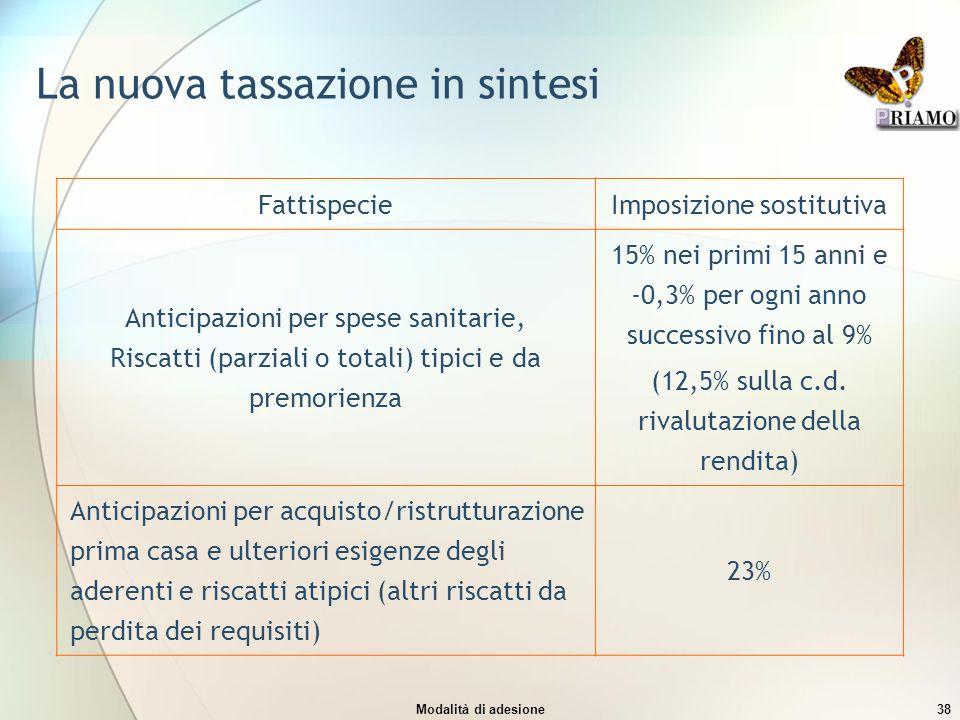 Modalità di adesione38 La nuova tassazione in sintesi FattispecieImposizione sostitutiva Anticipazioni per spese sanitarie, Riscatti (parziali o total