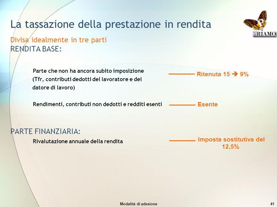 Modalità di adesione41 La tassazione della prestazione in rendita RENDITA BASE: Parte che non ha ancora subito imposizione (Tfr, contributi dedotti de