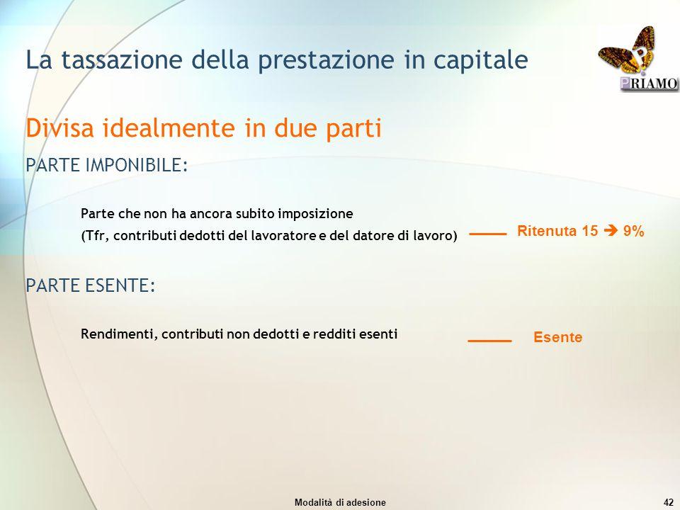 Modalità di adesione42 La tassazione della prestazione in capitale Divisa idealmente in due parti PARTE IMPONIBILE: Parte che non ha ancora subito imp