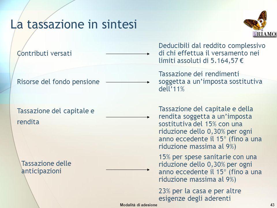 Modalità di adesione43 La tassazione in sintesi Contributi versati Deducibili dal reddito complessivo di chi effettua il versamento nei limiti assolut