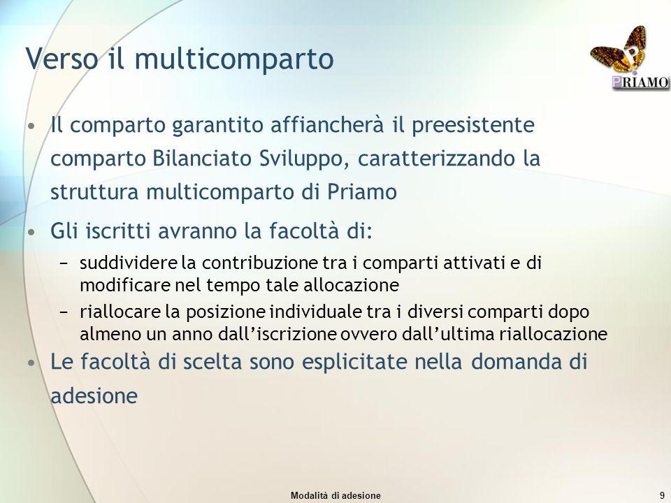 Modalità di adesione9 Verso il multicomparto Il comparto garantito affiancherà il preesistente comparto Bilanciato Sviluppo, caratterizzando la strutt