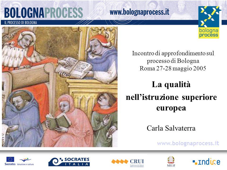 La qualità nell'istruzione superiore europea Carla Salvaterra Incontro di approfondimento sul processo di Bologna Roma 27-28 maggio 2005 www.bolognaprocess.i t