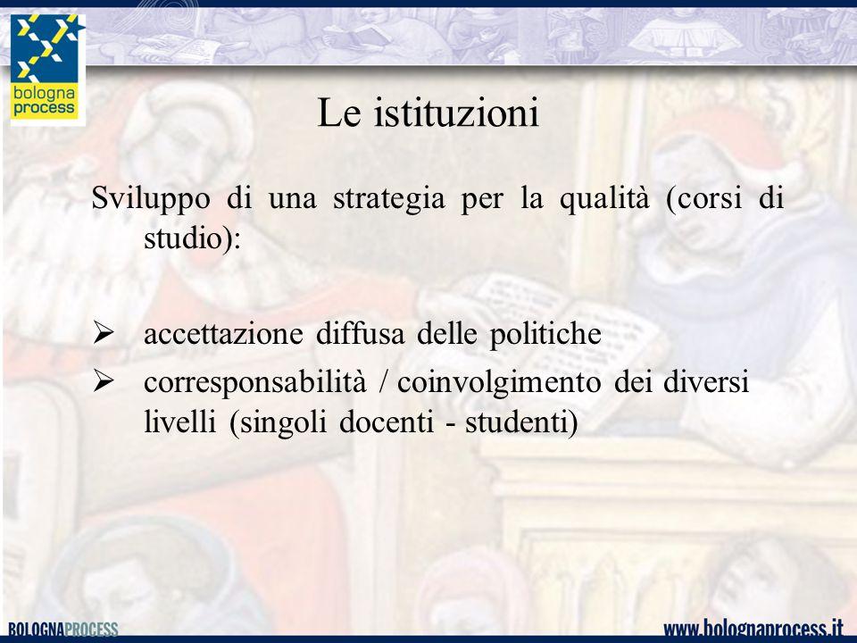 Le istituzioni Sviluppo di una strategia per la qualità (corsi di studio):  accettazione diffusa delle politiche  corresponsabilità / coinvolgimento dei diversi livelli (singoli docenti - studenti)