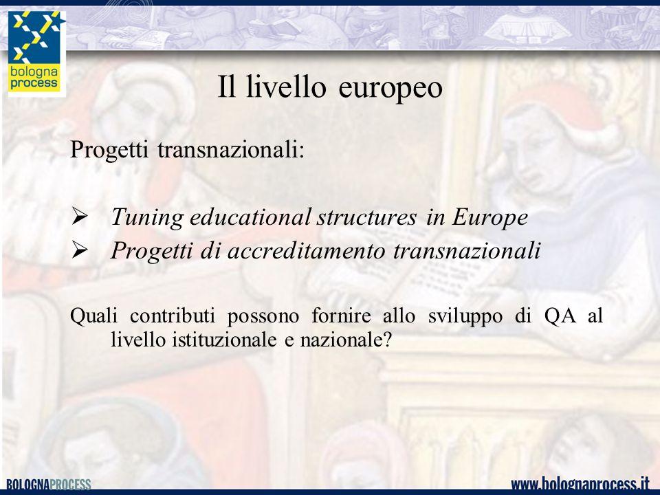 Il livello europeo Progetti transnazionali:  Tuning educational structures in Europe  Progetti di accreditamento transnazionali Quali contributi possono fornire allo sviluppo di QA al livello istituzionale e nazionale