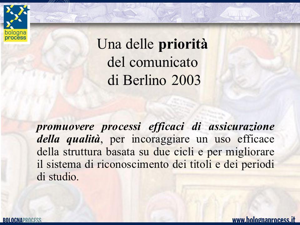 Una delle priorità del comunicato di Berlino 2003 promuovere processi efficaci di assicurazione della qualità, per incoraggiare un uso efficace della struttura basata su due cicli e per migliorare il sistema di riconoscimento dei titoli e dei periodi di studio.