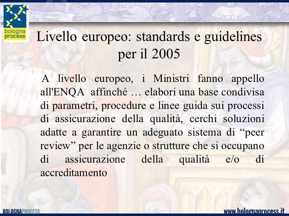 Livello europeo: standards e guidelines per il 2005 A livello europeo, i Ministri fanno appello all ENQA affinché … elabori una base condivisa di parametri, procedure e linee guida sui processi di assicurazione della qualità, cerchi soluzioni adatte a garantire un adeguato sistema di peer review per le agenzie o strutture che si occupano di assicurazione della qualità e/o di accreditamento