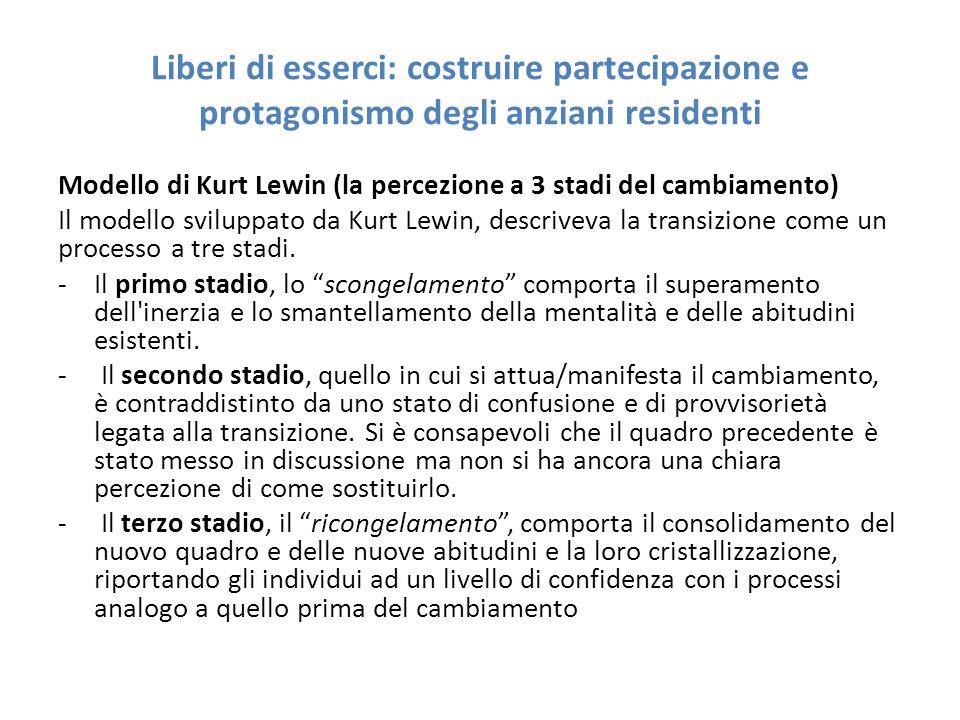 Liberi di esserci: costruire partecipazione e protagonismo degli anziani residenti Modello di Kurt Lewin (la percezione a 3 stadi del cambiamento) Il