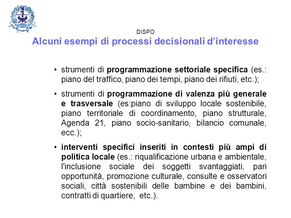 DISPO Alcuni esempi di processi decisionali d'interesse strumenti di programmazione settoriale specifica (es.: piano del traffico, piano dei tempi, pi