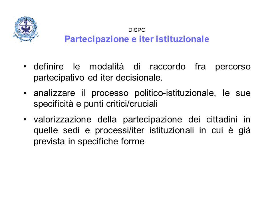 DISPO Partecipazione e iter istituzionale definire le modalità di raccordo fra percorso partecipativo ed iter decisionale. analizzare il processo poli