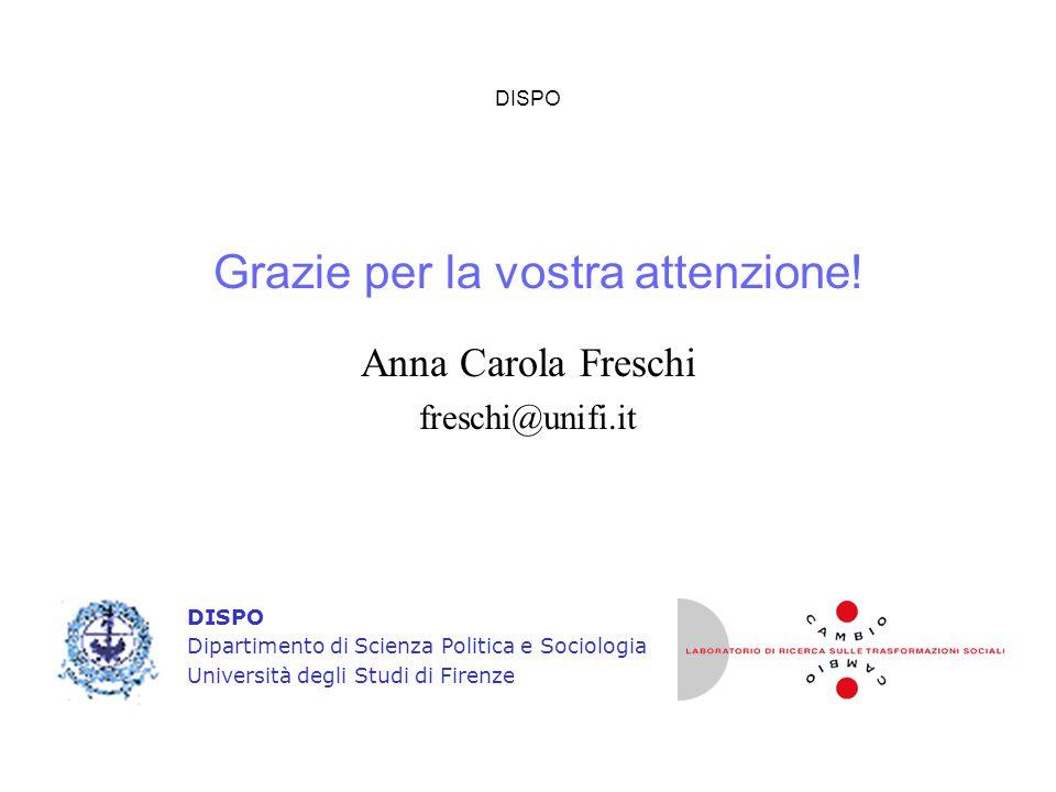 DISPO Anna Carola Freschi freschi@unifi.it DISPO Dipartimento di Scienza Politica e Sociologia Università degli Studi di Firenze Grazie per la vostra