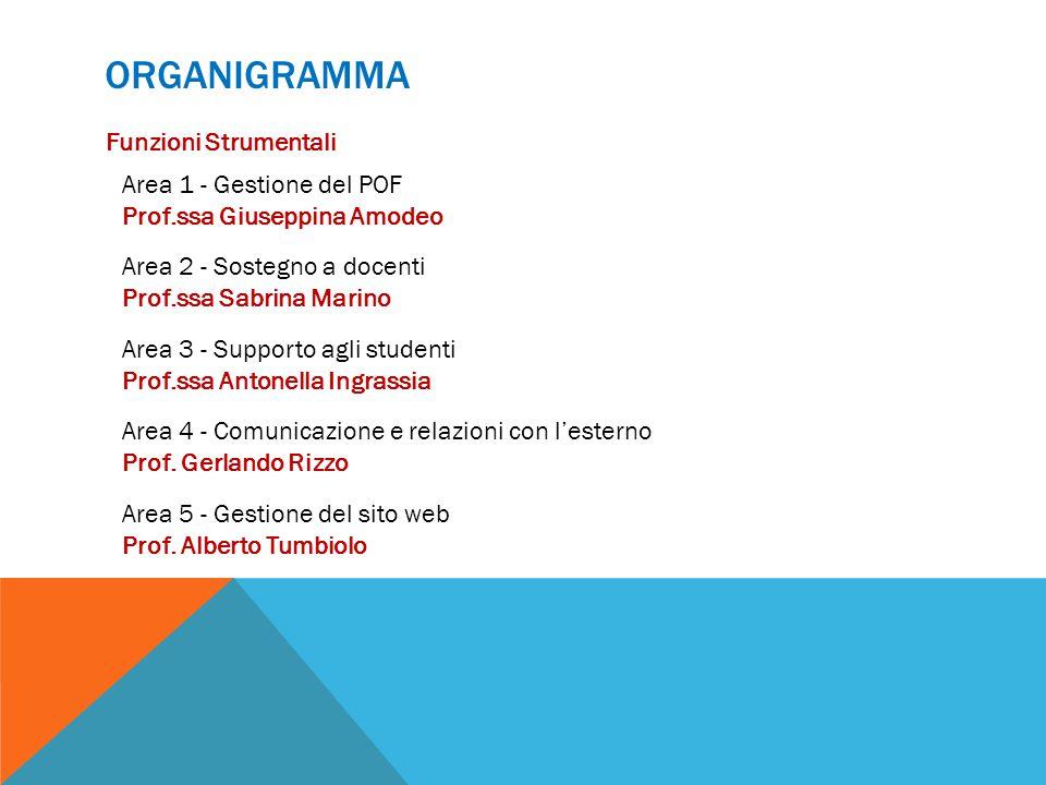 ORGANIGRAMMA Area 1 - Gestione del POF Prof.ssa Giuseppina Amodeo Funzioni Strumentali Area 3 - Supporto agli studenti Prof.ssa Antonella Ingrassia Ar