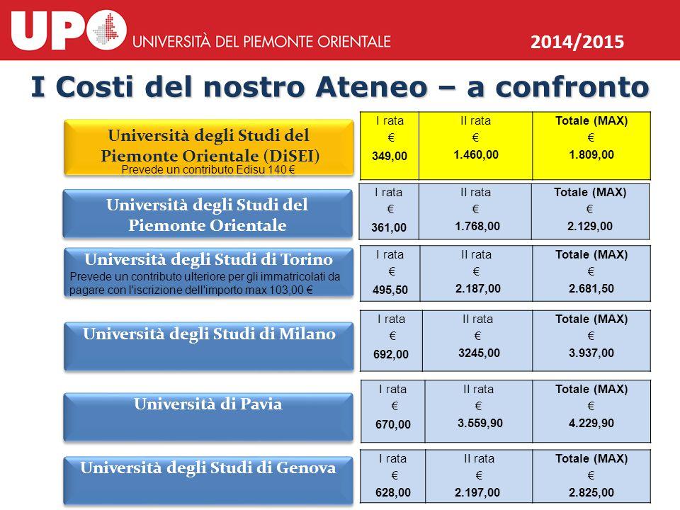 16 I Costi del nostro Ateneo – a confronto Università degli Studi di Torino I rata € 495,50 II rata € 2.187,00 Totale (MAX) € 2.681,50 Università degl