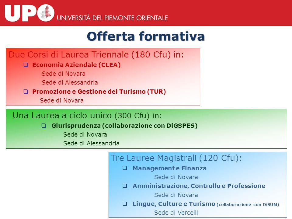 Offerta formativa Tre Lauree Magistrali (120 Cfu):  Management e Finanza Sede di Novara  Amministrazione, Controllo e Professione Sede di Novara  L