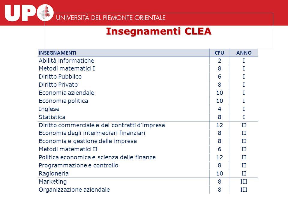 Insegnamenti CLEA INSEGNAMENTICFUANNO Abilità informatiche2I Metodi matematici I8I Diritto Pubblico6I Diritto Privato8I Economia aziendale10I Economia