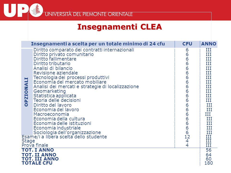 Insegnamenti CLEA Insegnamenti a scelta per un totale minimo di 24 cfuCFUANNO OPZIONALI Diritto comparato dei contratti internazionali6III Diritto pri