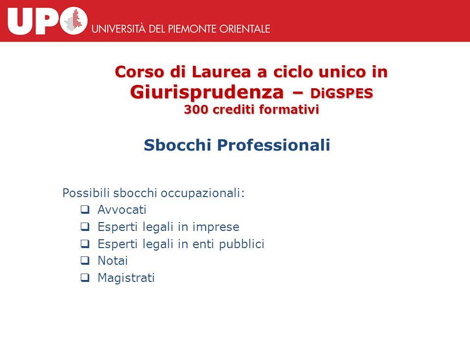 Corso di Laurea a ciclo unico in Giurisprudenza – DiGSPES 300 crediti formativi Sbocchi Professionali Possibili sbocchi occupazionali:  Avvocati  Es
