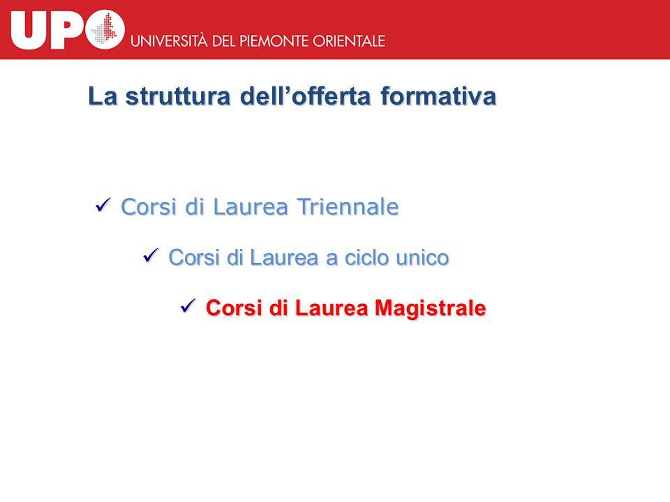 Corsi di Laurea Triennale Corsi di Laurea Triennale Corsi di Laurea a ciclo unico Corsi di Laurea a ciclo unico La struttura dell'offerta formativa Co