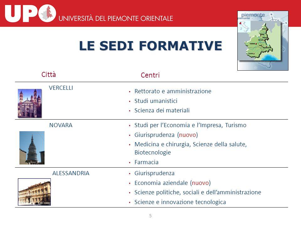 LE SEDI FORMATIVE 5 Città Centri VERCELLI Rettorato e amministrazione Studi umanistici Scienza dei materiali NOVARA Studi per l'Economia e l'Impresa,