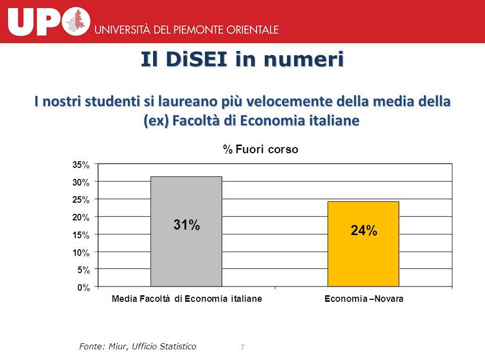 8 Il DiSEI in numeri Maggiore cura degli studenti: meno studenti per docente rispetto alla media delle (ex) Facoltà di Economia italiane Fonte: Miur, Ufficio Statistico