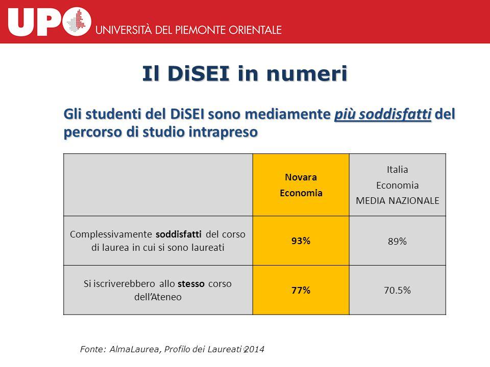 9 Il DiSEI in numeri Gli studenti del DiSEI sono mediamente più soddisfatti del percorso di studio intrapreso Gli studenti del DiSEI sono mediamente p