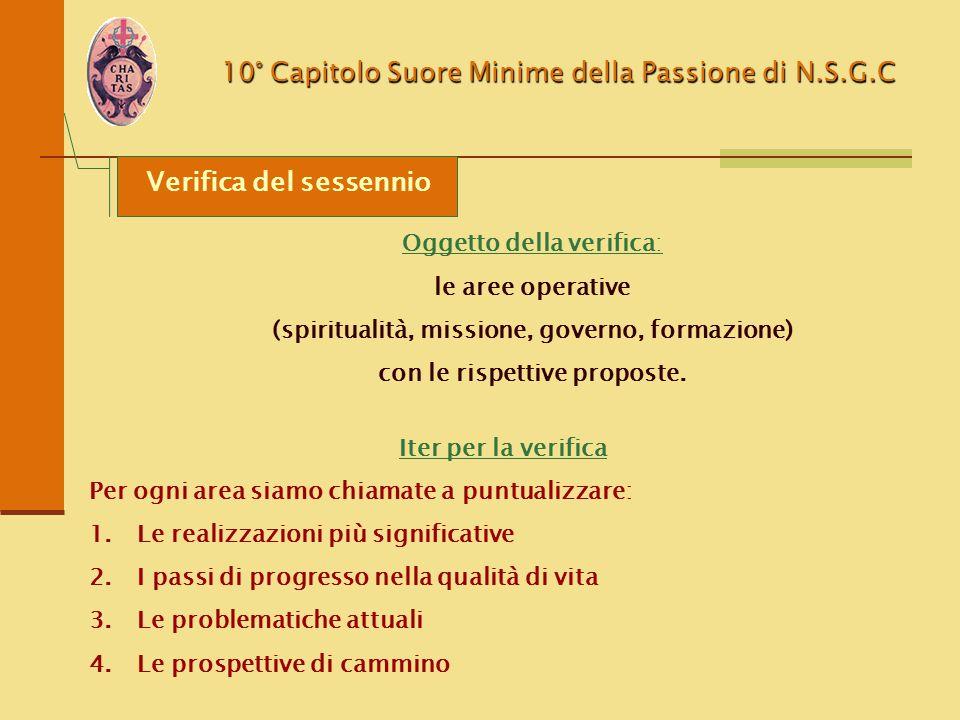 10° Capitolo Suore Minime della Passione di N.S.G.C Oggetto della verifica: le aree operative (spiritualità, missione, governo, formazione) con le ris