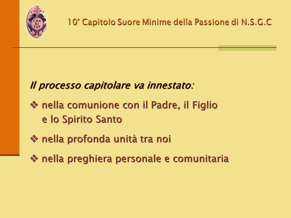 10° Capitolo Suore Minime della Passione di N.S.G.C Il processo capitolare va innestato:  nella comunione con il Padre, il Figlio e lo Spirito Santo