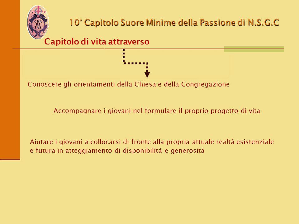 10° Capitolo Suore Minime della Passione di N.S.G.C Tema del Capitolo Chiamate a dare ragione della nostra speranza in comunione per un rilancio dell'Istituto