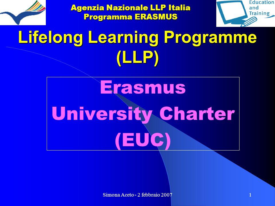 Simona Aceto - 2 febbraio 20071 Lifelong Learning Programme (LLP) Erasmus University Charter (EUC) Agenzia Nazionale LLP Italia Programma ERASMUS