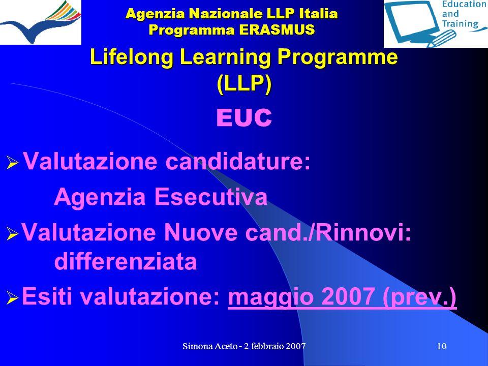 Simona Aceto - 2 febbraio 200710 Lifelong Learning Programme (LLP) EUC  Valutazione candidature: Agenzia Esecutiva  Valutazione Nuove cand./Rinnovi: differenziata  Esiti valutazione: maggio 2007 (prev.) Agenzia Nazionale LLP Italia Programma ERASMUS
