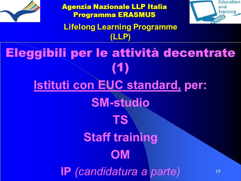 15 Lifelong Learning Programme (LLP) Eleggibili per le attività decentrate (1) Istituti con EUC standard, per: SM-studio TS Staff training OM IP (candidatura a parte) Agenzia Nazionale LLP Italia Programma ERASMUS