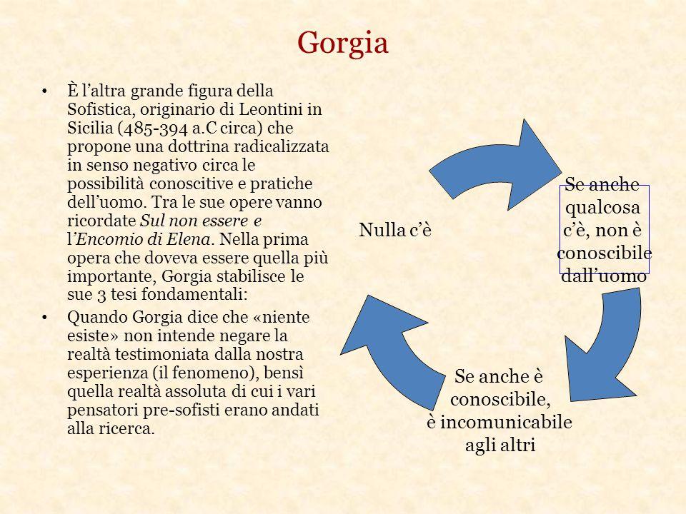 Gorgia È l'altra grande figura della Sofistica, originario di Leontini in Sicilia (485-394 a.C circa) che propone una dottrina radicalizzata in senso negativo circa le possibilità conoscitive e pratiche dell'uomo.