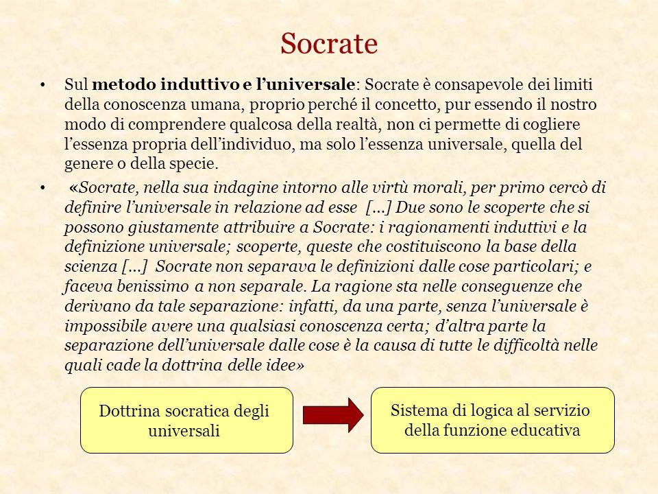 Socrate Sul metodo induttivo e l'universale: Socrate è consapevole dei limiti della conoscenza umana, proprio perché il concetto, pur essendo il nostro modo di comprendere qualcosa della realtà, non ci permette di cogliere l'essenza propria dell'individuo, ma solo l'essenza universale, quella del genere o della specie.