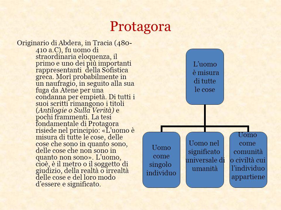 Protagora Originario di Abdera, in Tracia (480- 410 a.C), fu uomo di straordinaria eloquenza, il primo e uno dei più importanti rappresentanti della Sofistica greca.