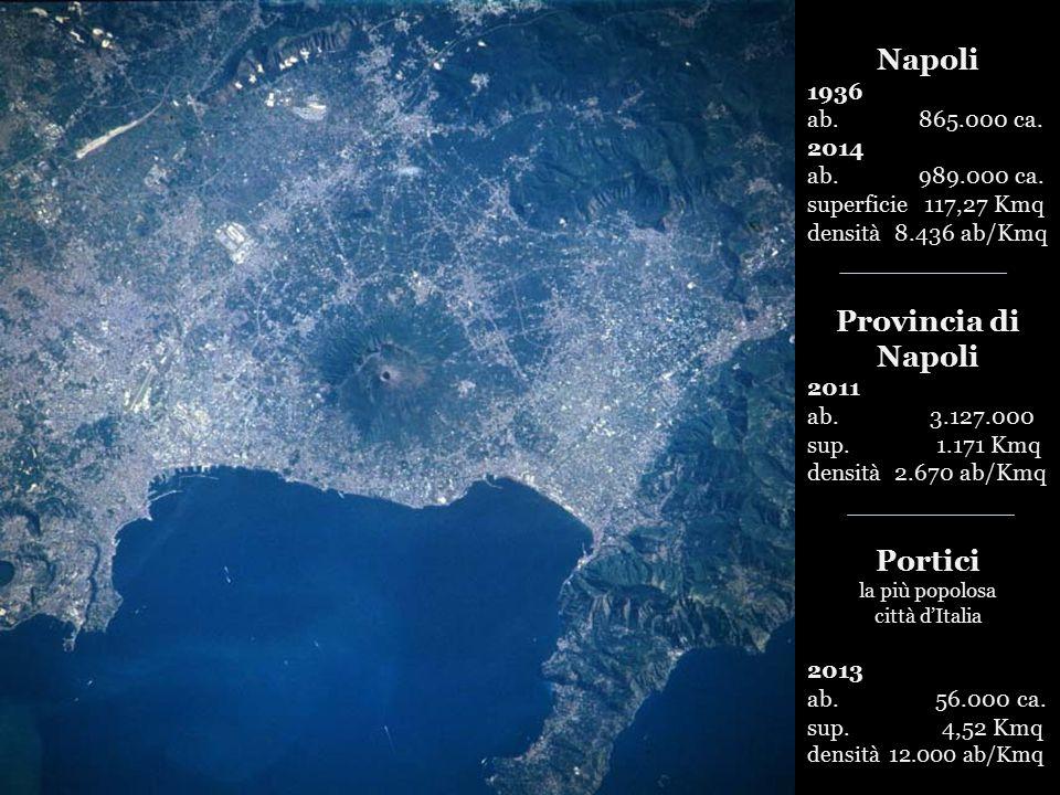 Napoli 1936 ab. 865.000 ca. 2014 ab. 989.000 ca.