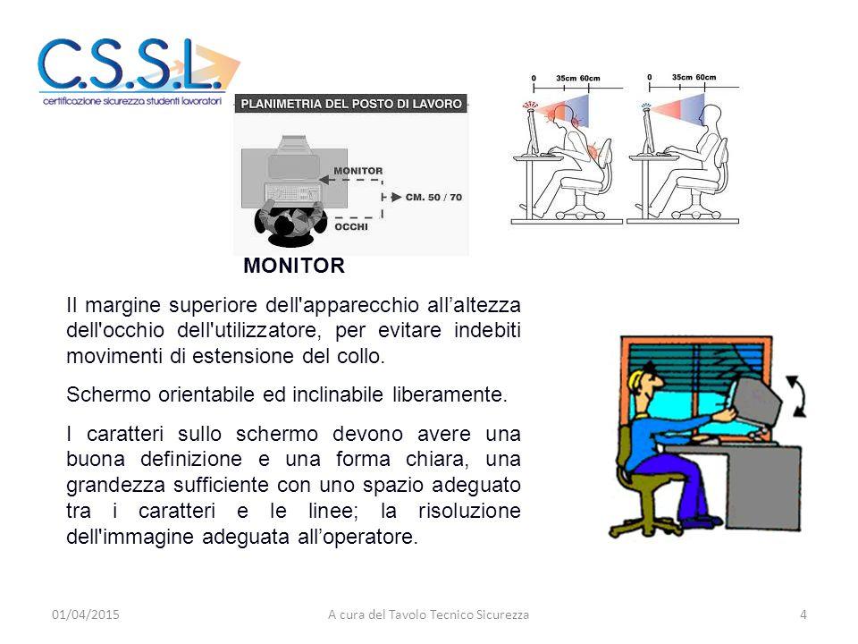 MONITOR Il margine superiore dell'apparecchio all'altezza dell'occhio dell'utilizzatore, per evitare indebiti movimenti di estensione del collo. Scher
