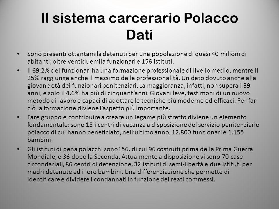 Il sistema carcerario Polacco Dati Sono presenti ottantamila detenuti per una popolazione di quasi 40 milioni di abitanti; oltre ventiduemila funziona