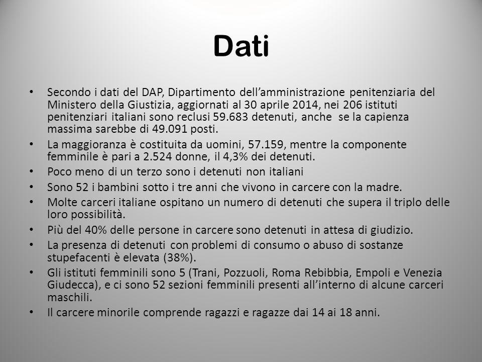 Dati Secondo i dati del DAP, Dipartimento dell'amministrazione penitenziaria del Ministero della Giustizia, aggiornati al 30 aprile 2014, nei 206 isti