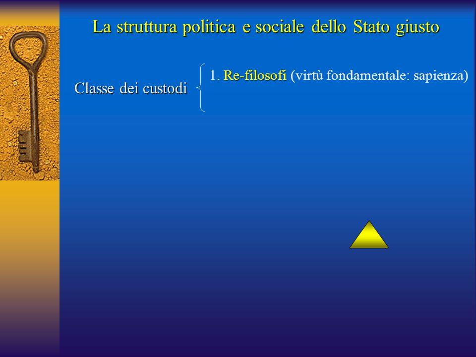 Re-filosofi 1. Re-filosofi (virtù fondamentale: sapienza) Classe dei custodi La struttura politica e sociale dello Stato giusto