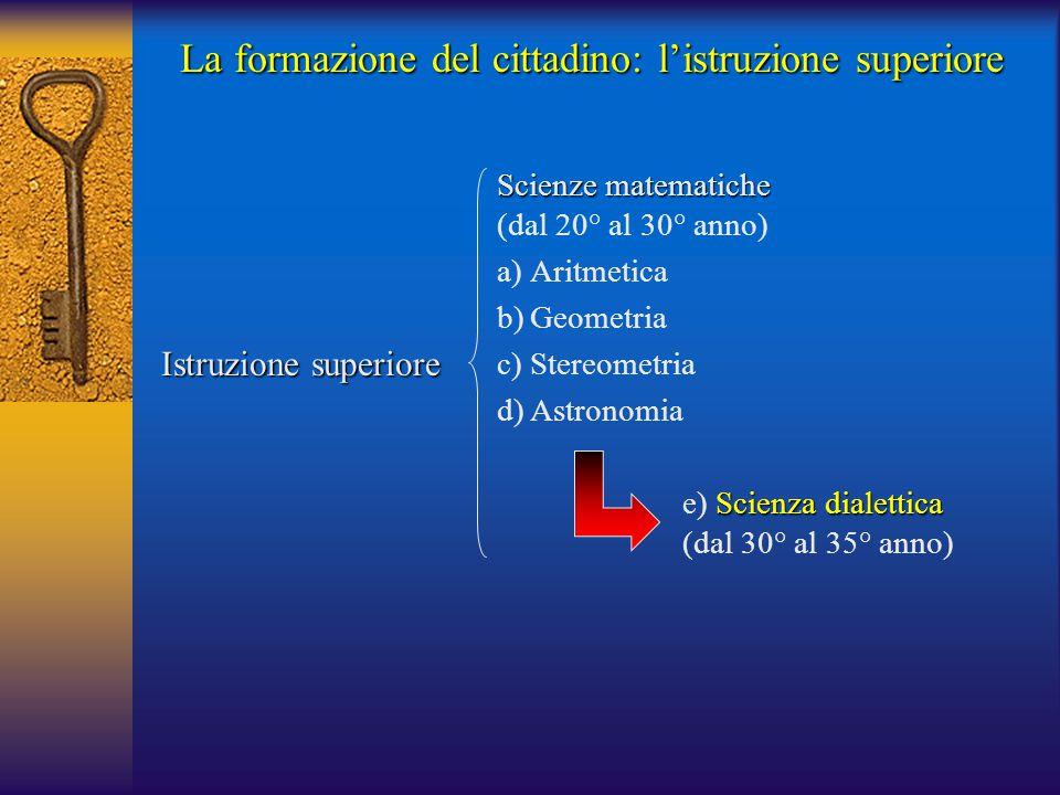 Istruzione superiore Scienze matematiche (dal 20° al 30° anno) a)Aritmetica b)Geometria c)Stereometria d)Astronomia Scienza dialettica e) Scienza dialettica (dal 30° al 35° anno) La formazione del cittadino: l'istruzione superiore