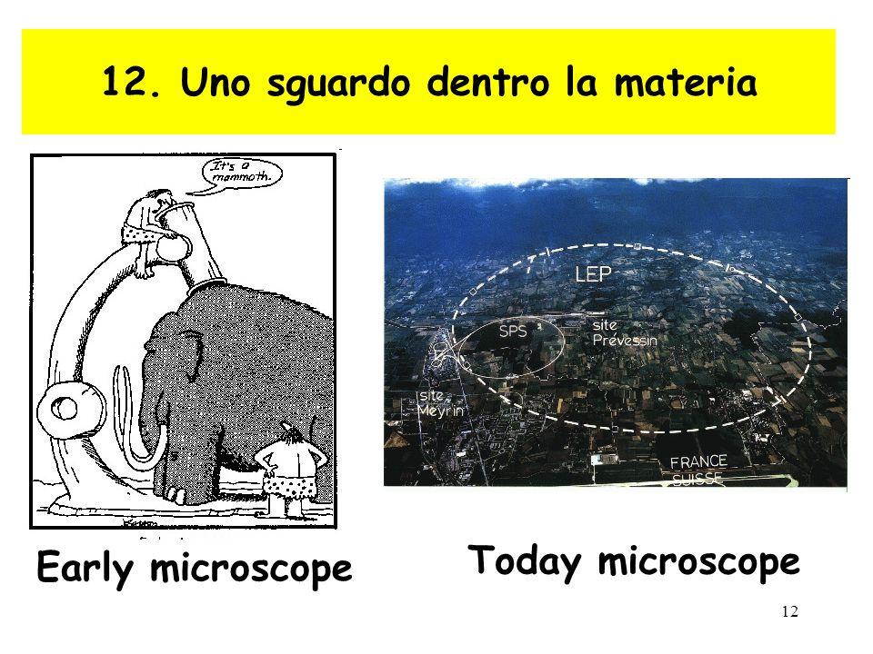 12 12. Uno sguardo dentro la materia Today microscope Early microscope