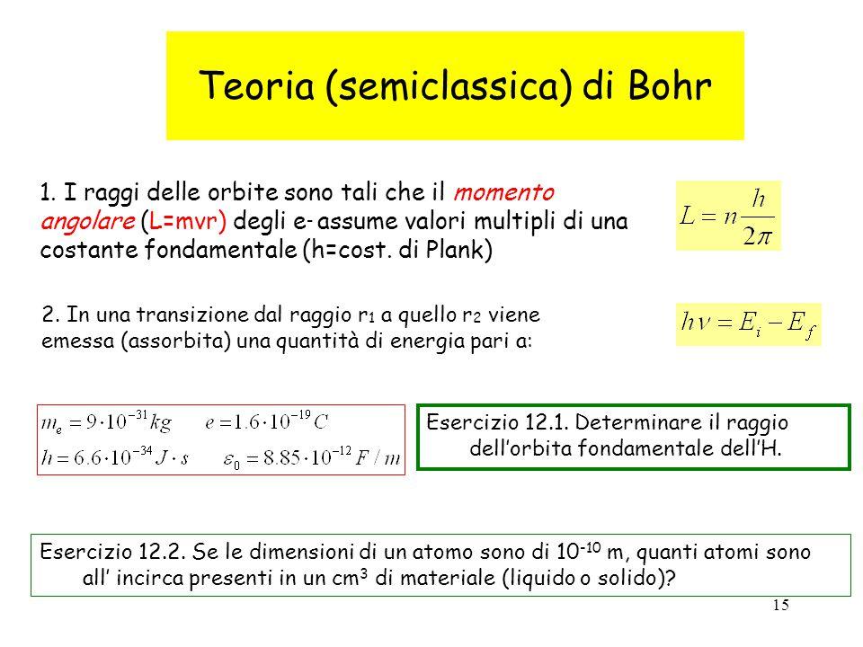 15 Esercizio 12.2. Se le dimensioni di un atomo sono di 10 -10 m, quanti atomi sono all' incirca presenti in un cm 3 di materiale (liquido o solido)?