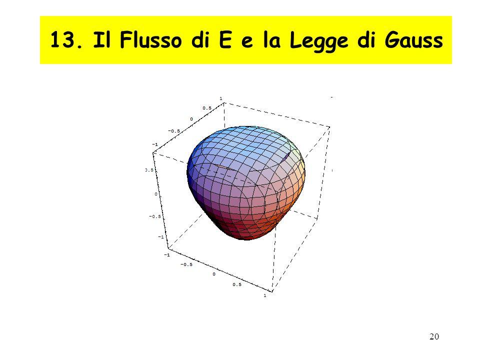 20 13. Il Flusso di E e la Legge di Gauss