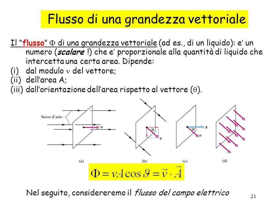 21 Il flusso  di una grandezza vettoriale (ad es., di un liquido): e' un numero (scalare !) che e' proporzionale alla quantità di liquido che intercetta una certa area.
