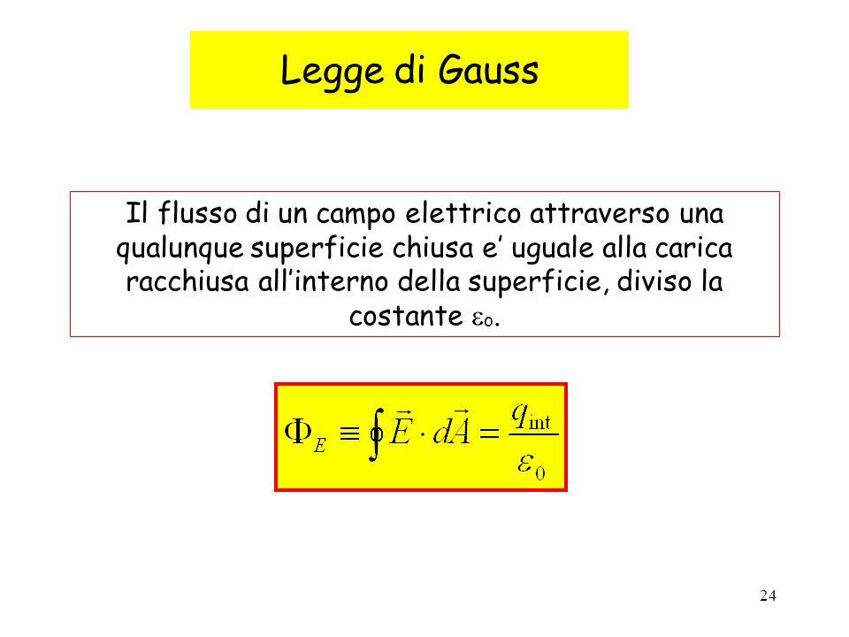 24 Legge di Gauss Il flusso di un campo elettrico attraverso una qualunque superficie chiusa e' uguale alla carica racchiusa all'interno della superfi
