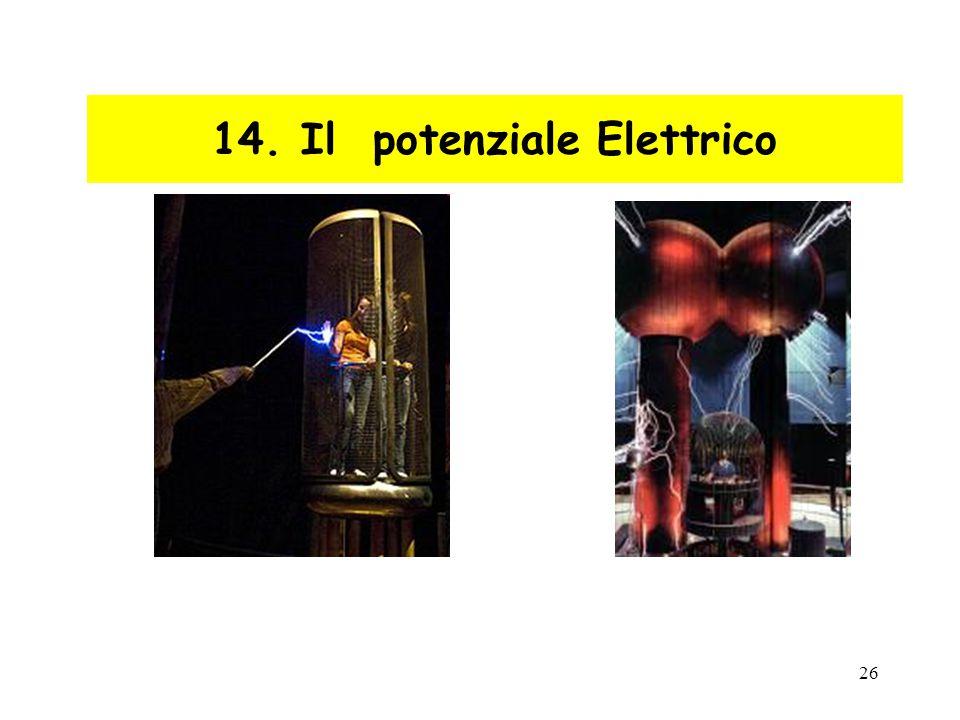 26 14. Il potenziale Elettrico