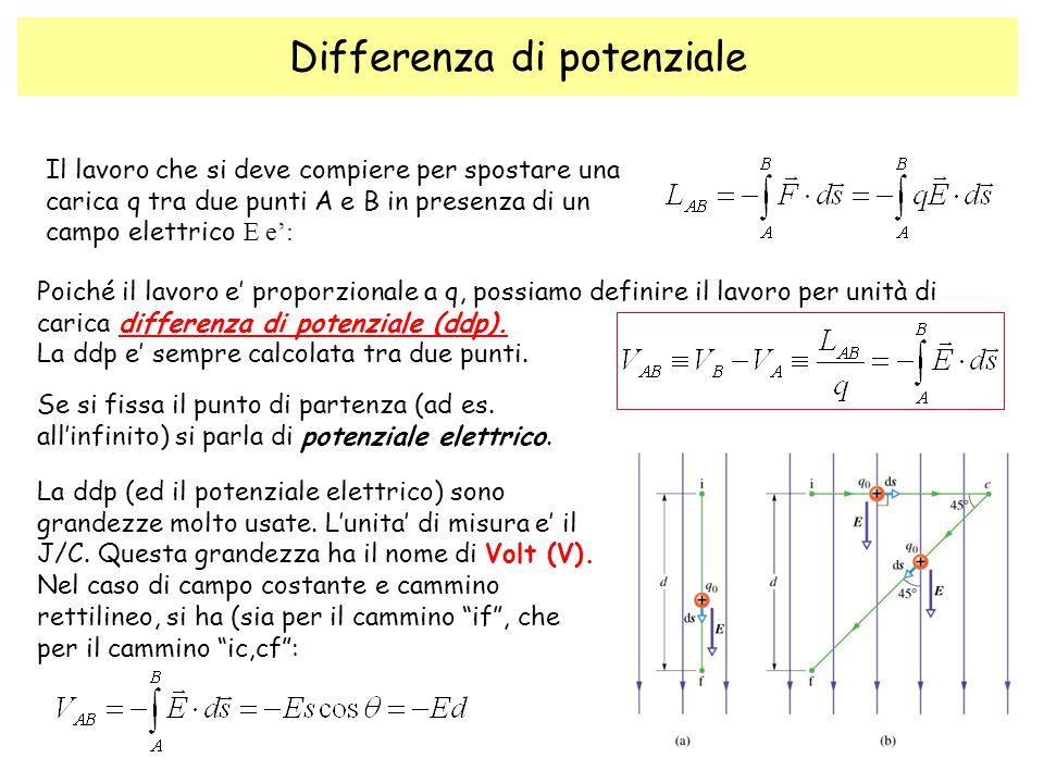 27 Il lavoro che si deve compiere per spostare una carica q tra due punti A e B in presenza di un campo elettrico E e': Poiché il lavoro e' proporzionale a q, possiamo definire il lavoro per unità di carica differenza di potenziale (ddp).