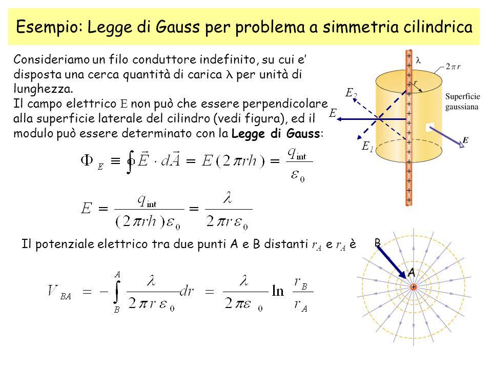 28 Consideriamo un filo conduttore indefinito, su cui e' disposta una cerca quantità di carica per unità di lunghezza.