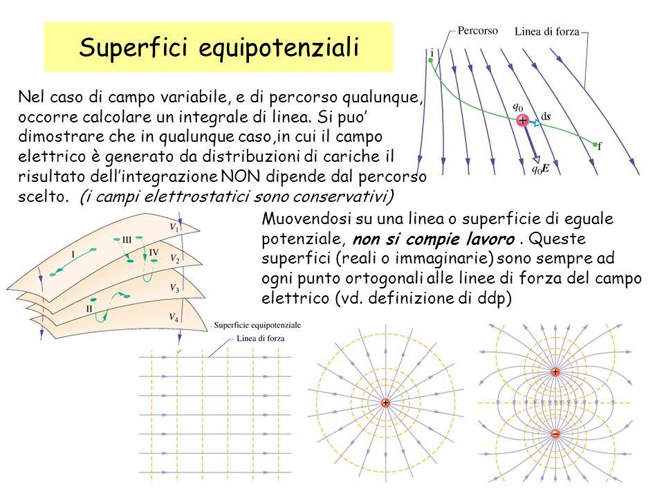 29 Superfici equipotenziali Nel caso di campo variabile, e di percorso qualunque, occorre calcolare un integrale di linea. Si puo' dimostrare che in q